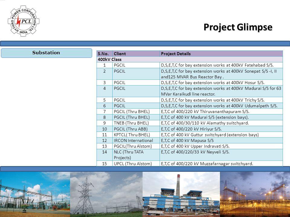 Project Glimpse S.No. Client Project Details 400kV Class 1 PGCIL