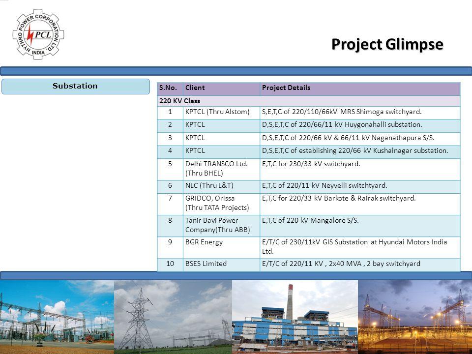 Project Glimpse S.No. Client Project Details 220 KV Class 1