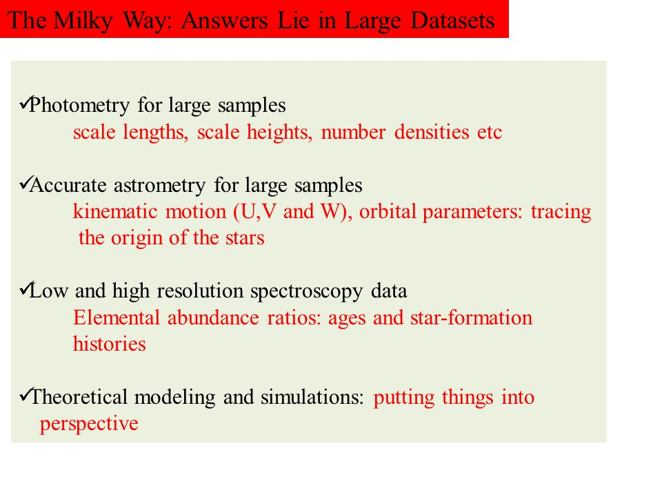 The Milky Way: Answers Lie in Large Datasets