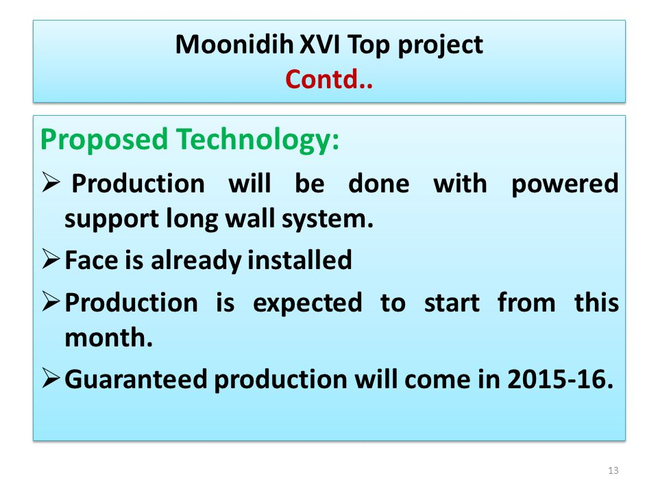 Moonidih XVI Top project Contd..