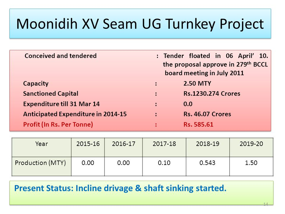 Moonidih XV Seam UG Turnkey Project