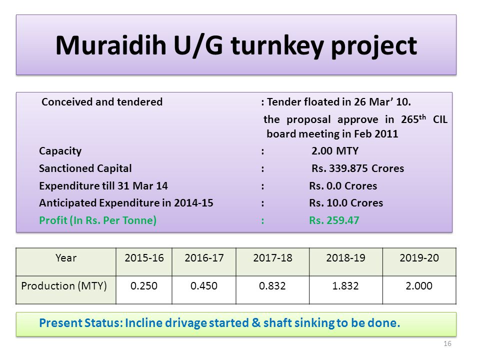 Muraidih U/G turnkey project