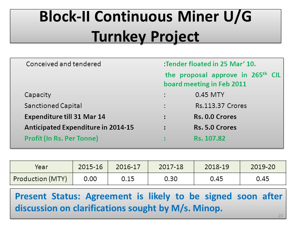 Block-II Continuous Miner U/G Turnkey Project