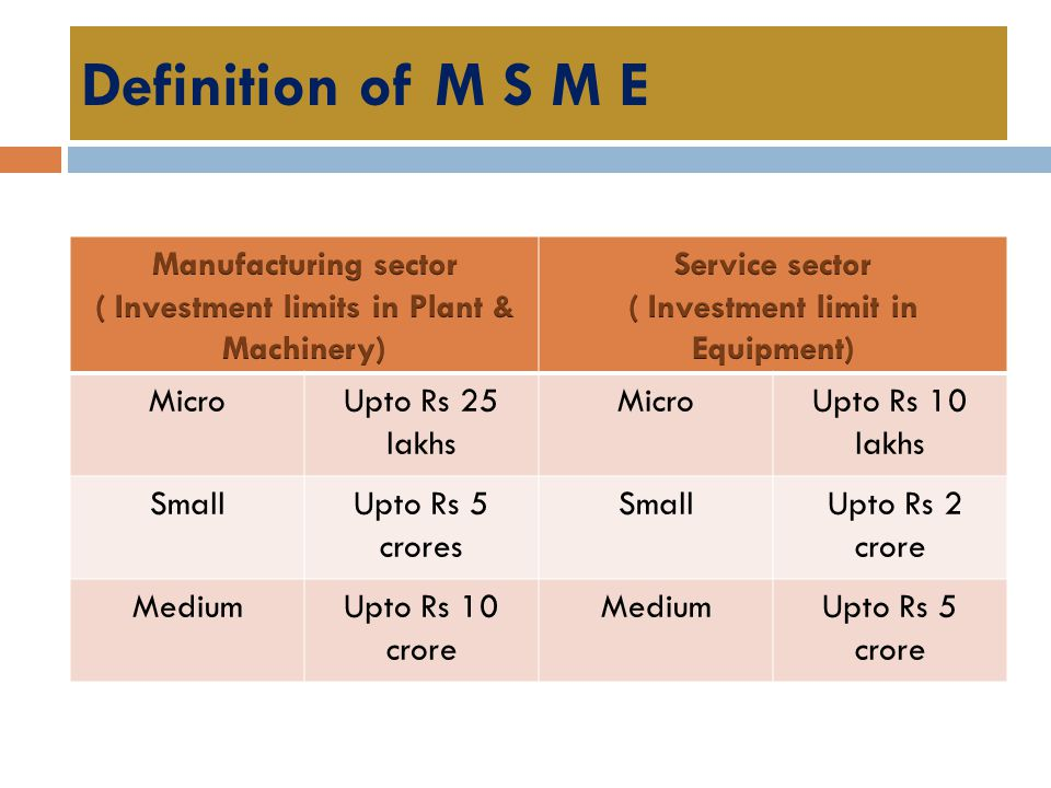 Definition of M S M E Manufacturing sector