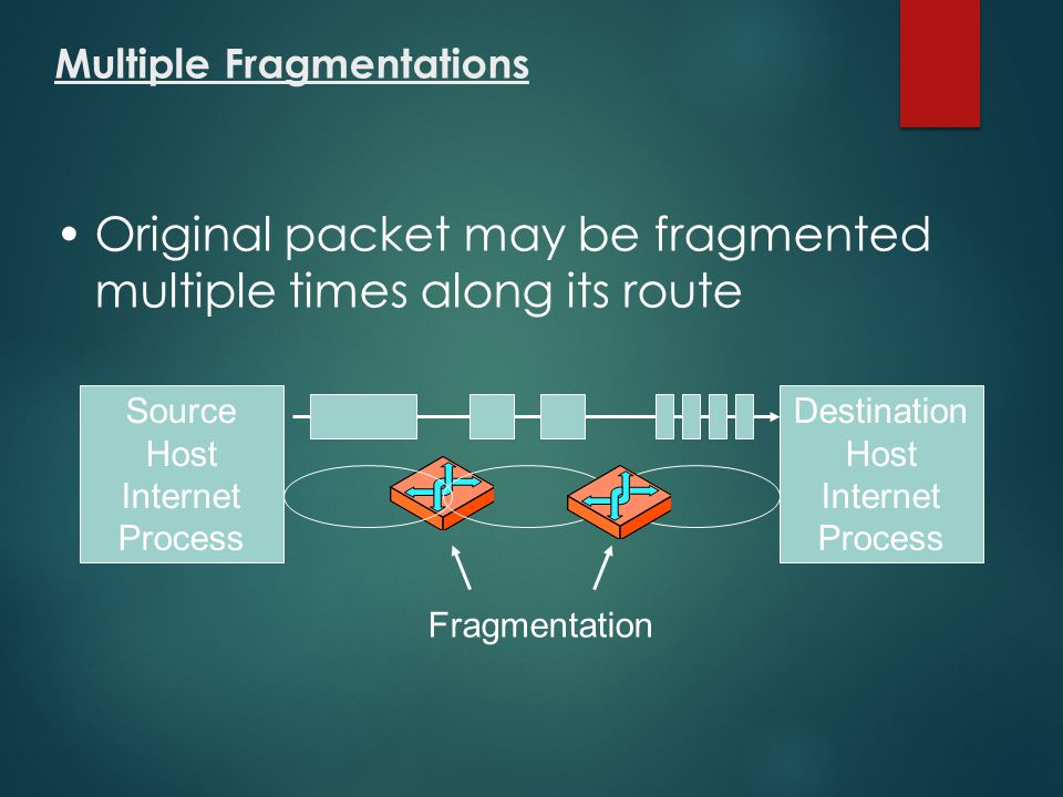 Original packet may be fragmented multiple times along its route