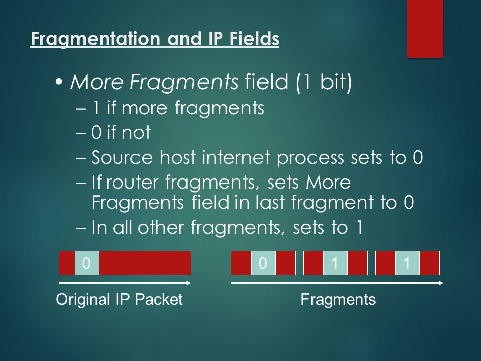 Fragmentation and IP Fields