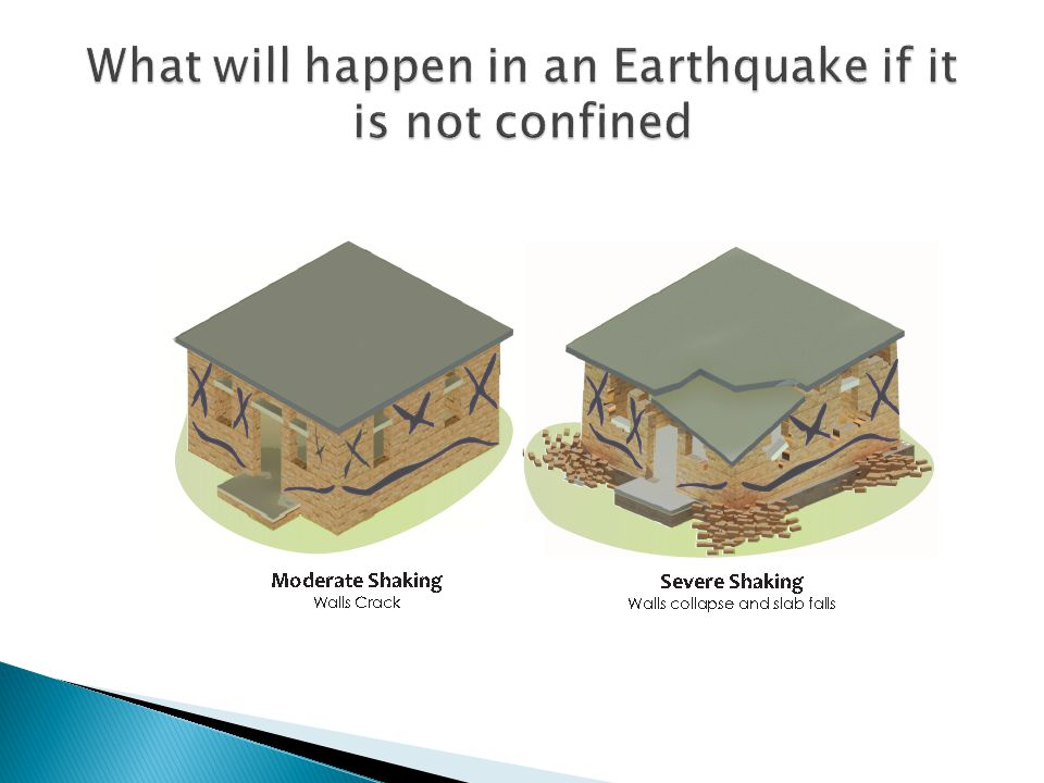 What will happen in an Earthquake if it is not confined