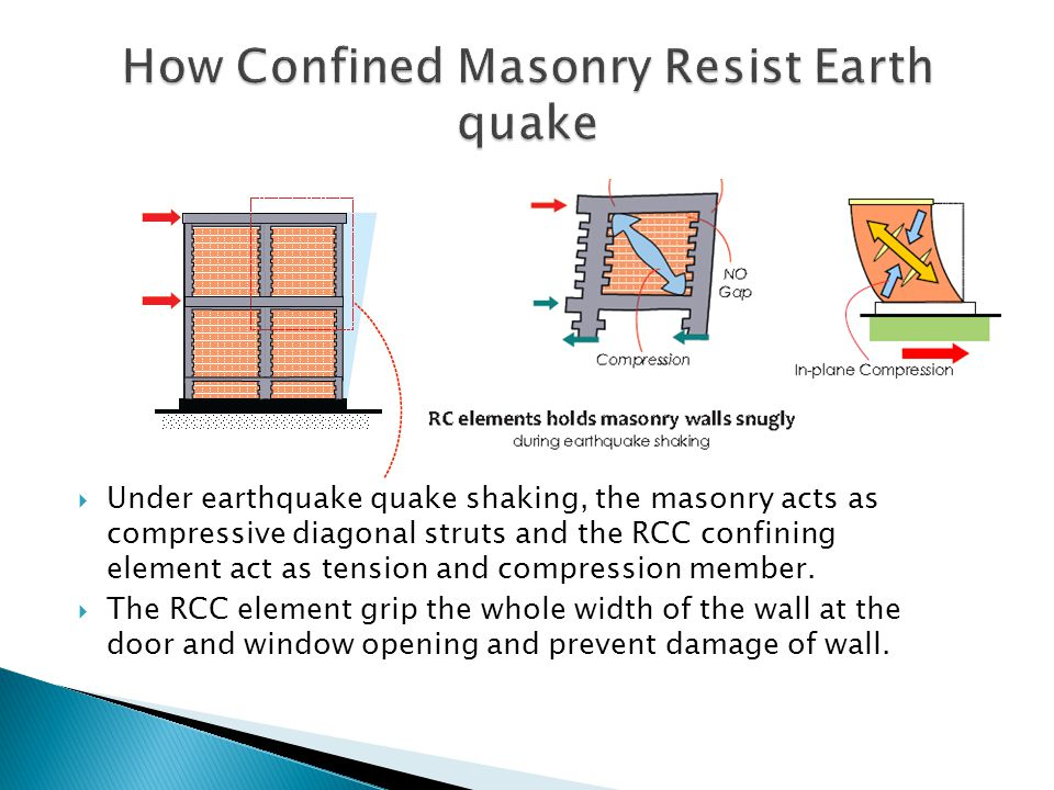 How Confined Masonry Resist Earth quake