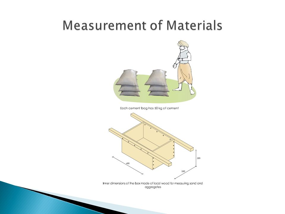 Measurement of Materials