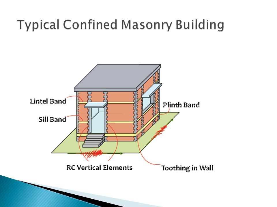 Typical Confined Masonry Building
