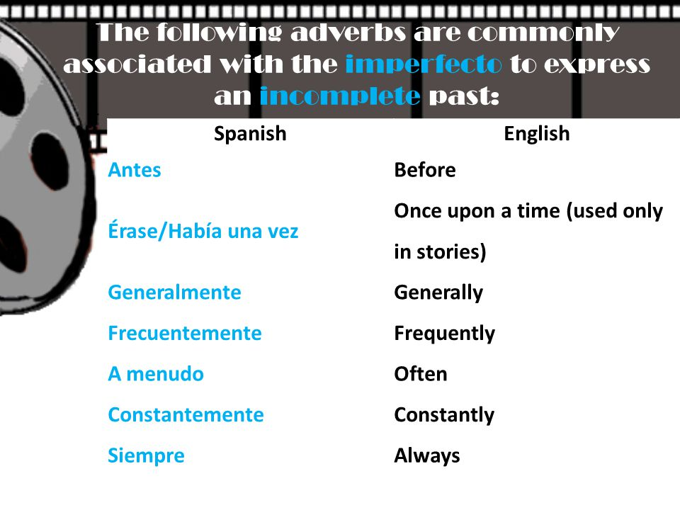 The following adverbs are commonly associated with the imperfecto to express an incomplete past: