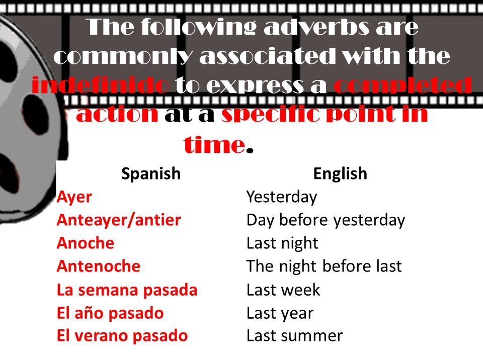 The following adverbs are commonly associated with the indefinido to express a completed action at a specific point in time.past: