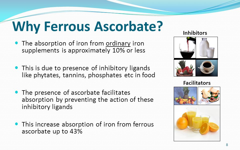 Why Ferrous Ascorbate Inhibitors. Facilitators. The absorption of iron from ordinary iron supplements is approximately 10% or less.