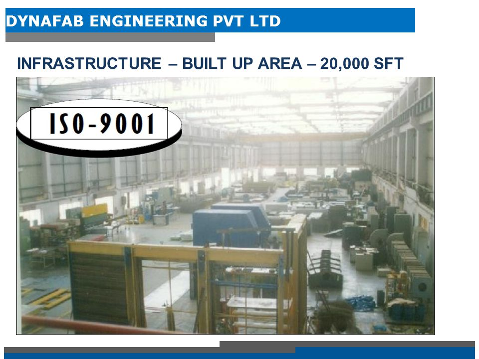 INFRASTRUCTURE – BUILT UP AREA – 20,000 SFT