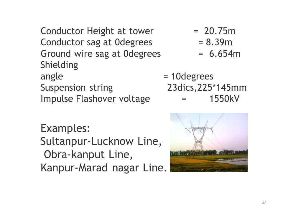 Sultanpur-Lucknow Line, Obra-kanput Line, Kanpur-Marad nagar Line.