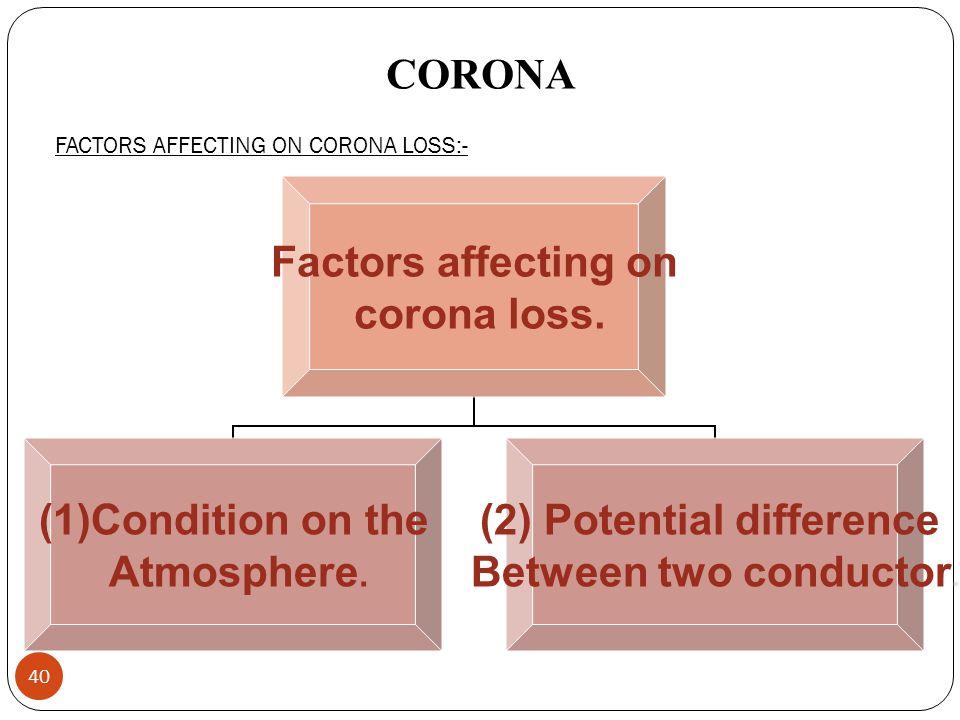 CORONA FACTORS AFFECTING ON CORONA LOSS:-