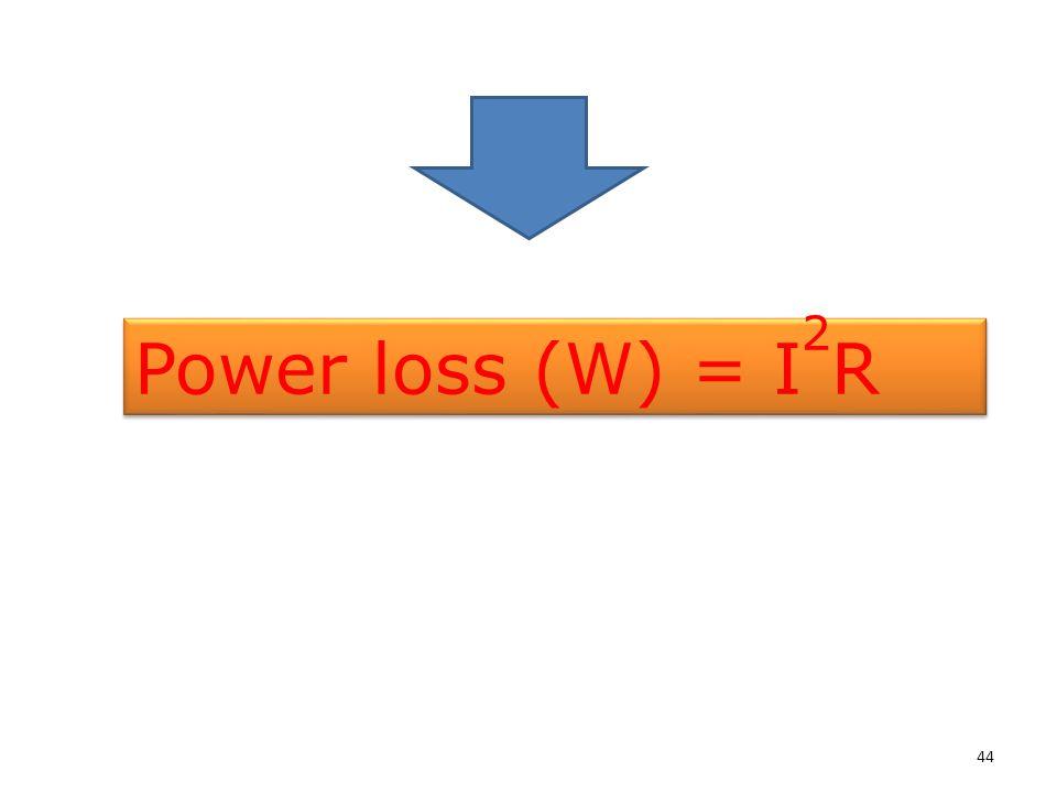 Power loss (W) = I2R