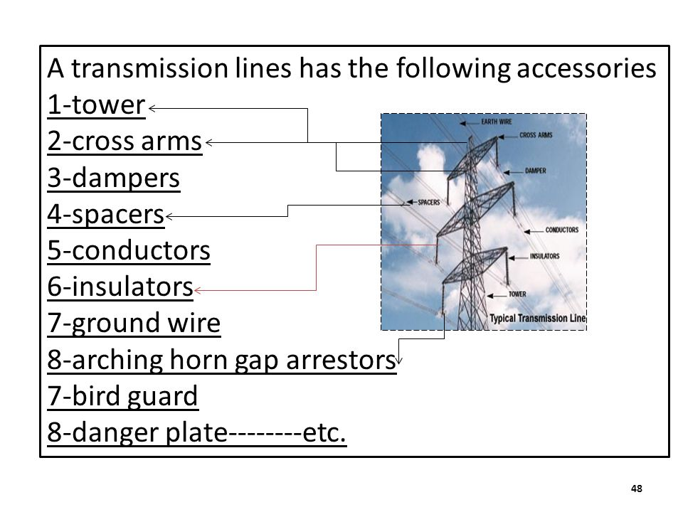 A transmission lines has the following accessories