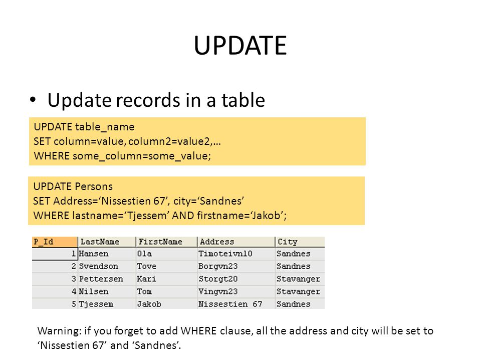 UPDATE Update records in a table UPDATE table_name