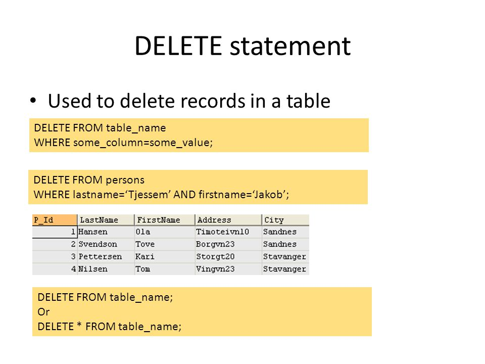 DELETE statement Used to delete records in a table