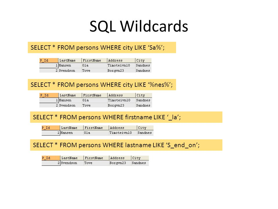 SQL Wildcards SELECT * FROM persons WHERE city LIKE 'Sa%';