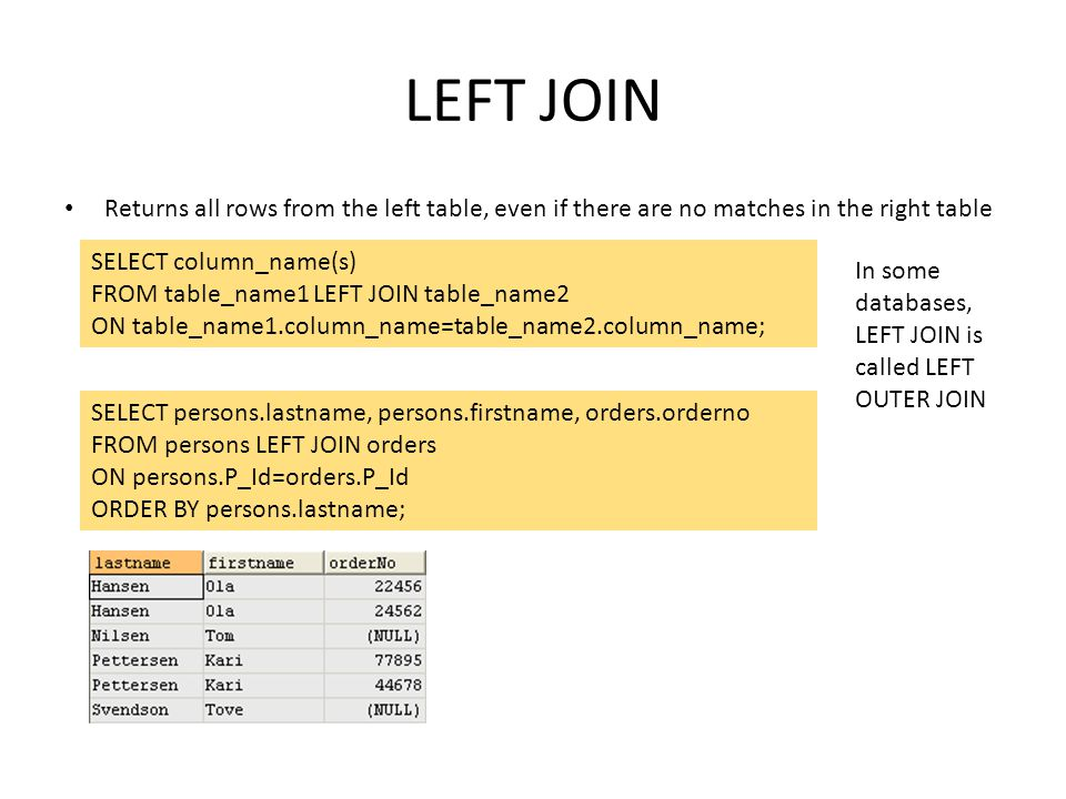 LEFT JOIN Returns all rows from the left table, even if there are no matches in the right table. SELECT column_name(s)