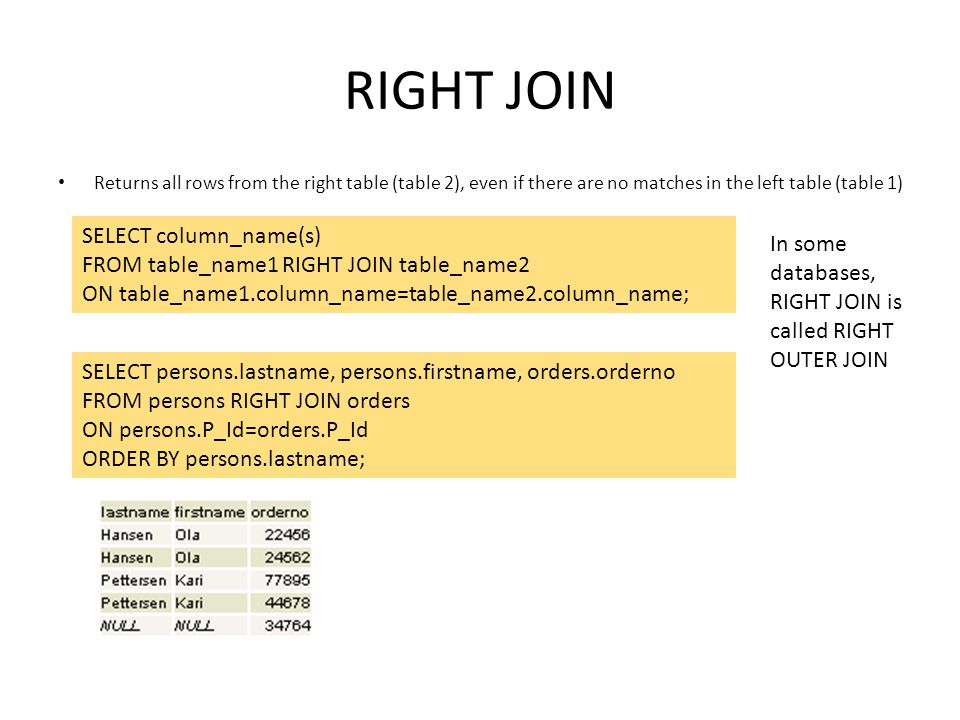RIGHT JOIN SELECT column_name(s)