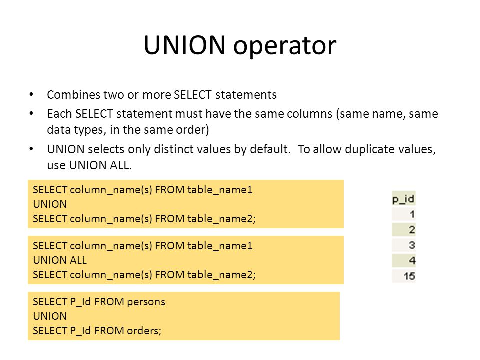 UNION operator Combines two or more SELECT statements