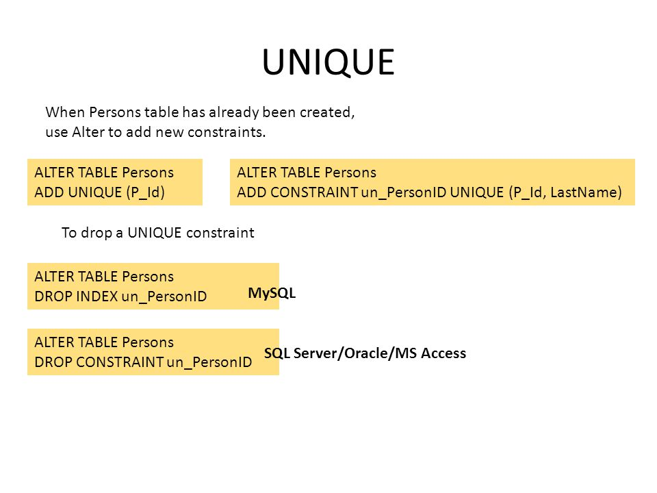 UNIQUE When Persons table has already been created, use Alter to add new constraints. ALTER TABLE Persons.