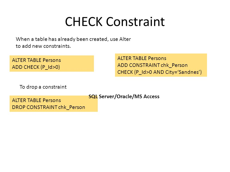 CHECK Constraint When a table has already been created, use Alter to add new constraints. ALTER TABLE Persons.
