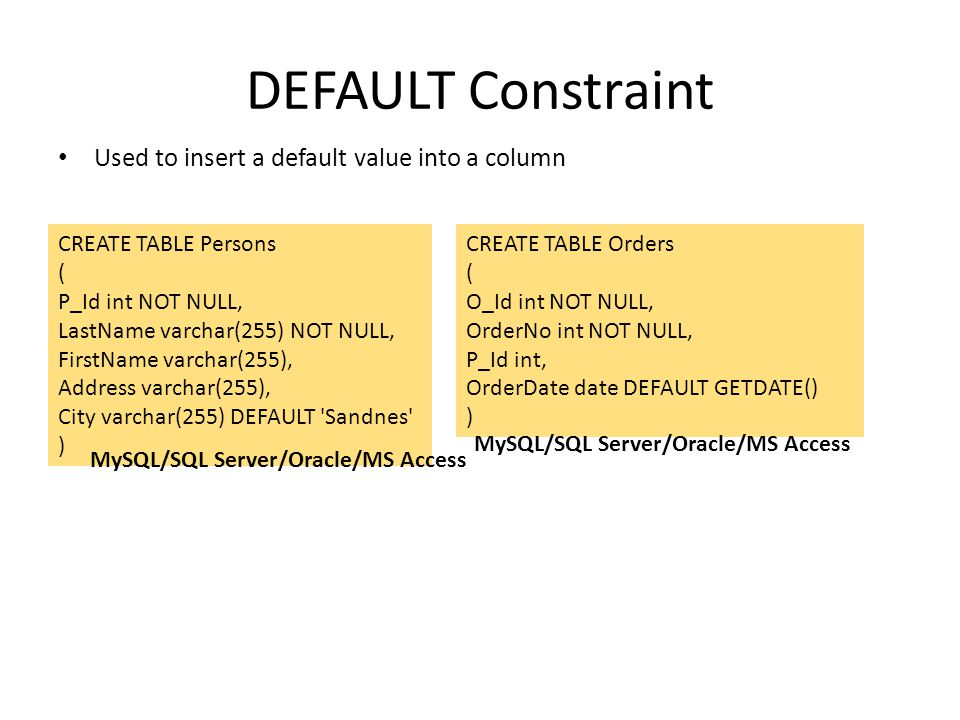 DEFAULT Constraint Used to insert a default value into a column
