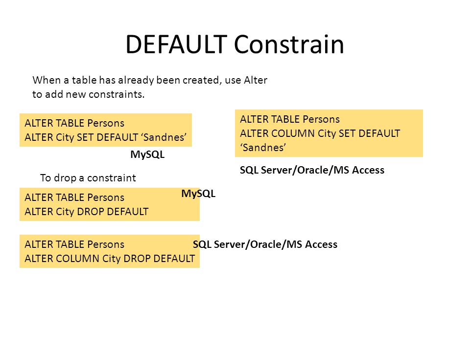 DEFAULT Constrain When a table has already been created, use Alter to add new constraints. ALTER TABLE Persons.