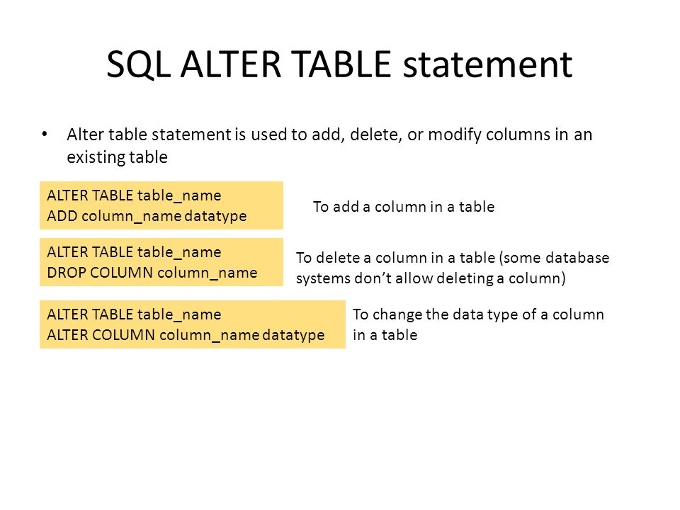 SQL ALTER TABLE statement