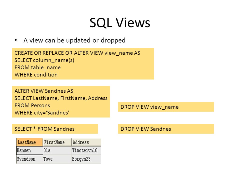SQL Views A view can be updated or dropped
