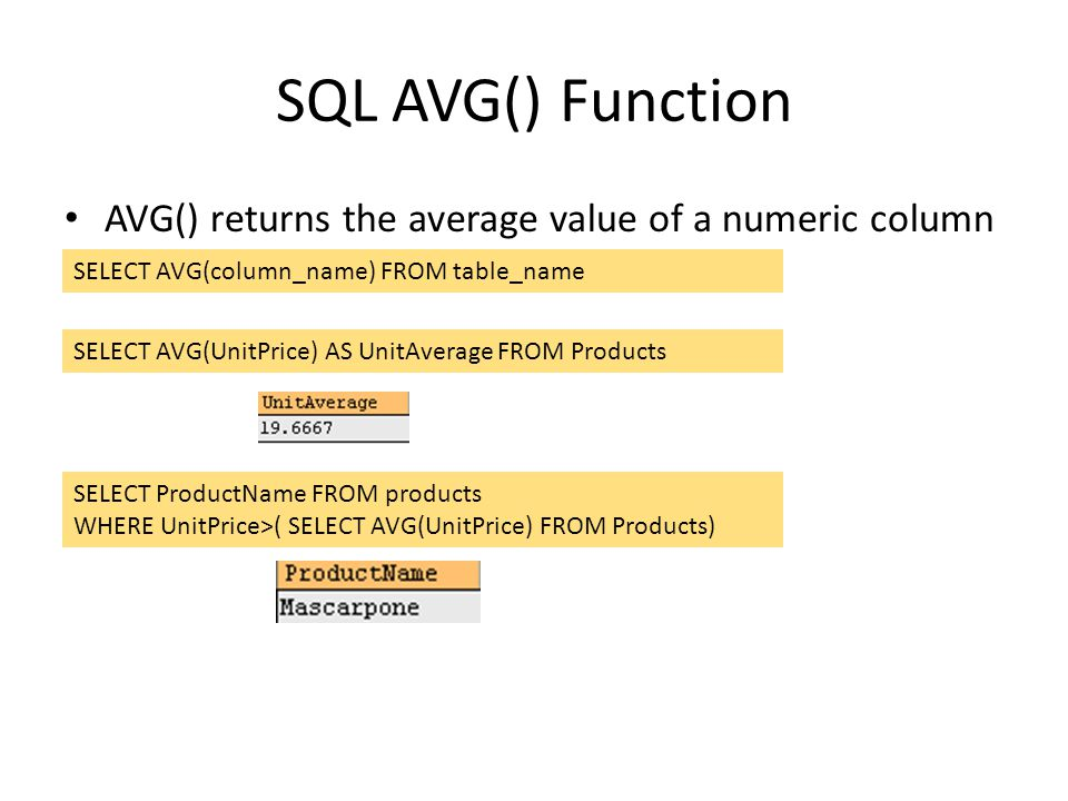SQL AVG() Function AVG() returns the average value of a numeric column