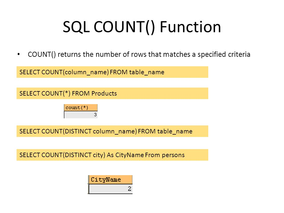 SQL COUNT() Function COUNT() returns the number of rows that matches a specified criteria. SELECT COUNT(column_name) FROM table_name.