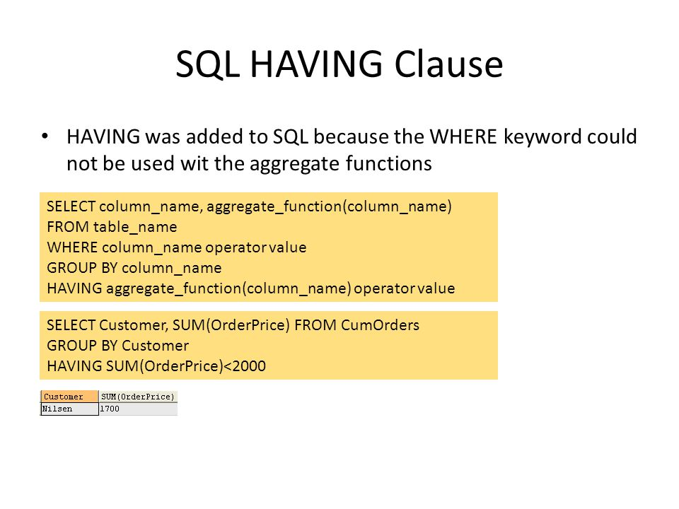 SQL HAVING Clause HAVING was added to SQL because the WHERE keyword could not be used wit the aggregate functions.