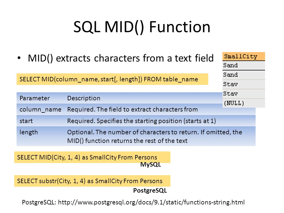 SQL MID() Function MID() extracts characters from a text field