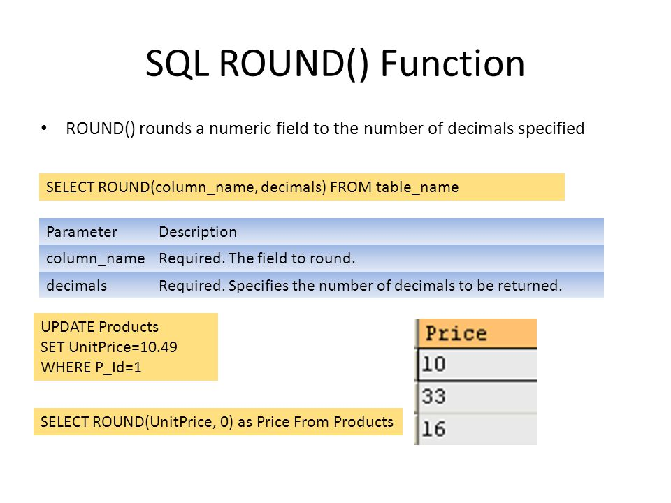 SQL ROUND() Function ROUND() rounds a numeric field to the number of decimals specified. SELECT ROUND(column_name, decimals) FROM table_name.