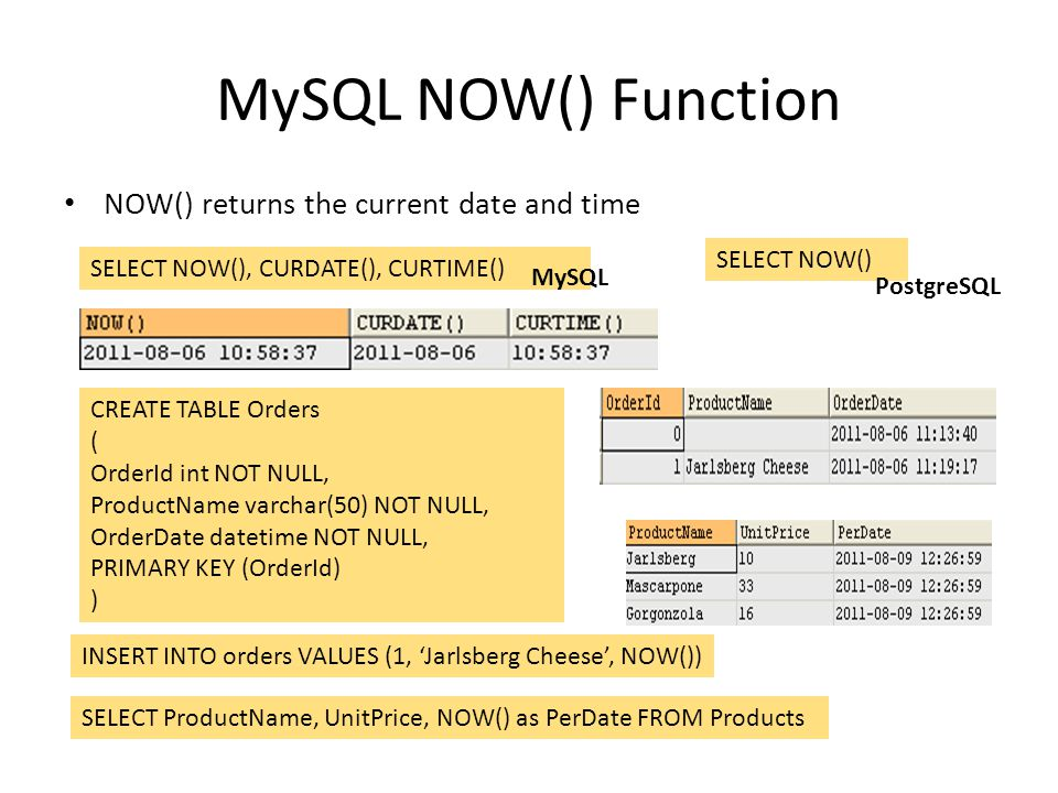 MySQL NOW() Function NOW() returns the current date and time
