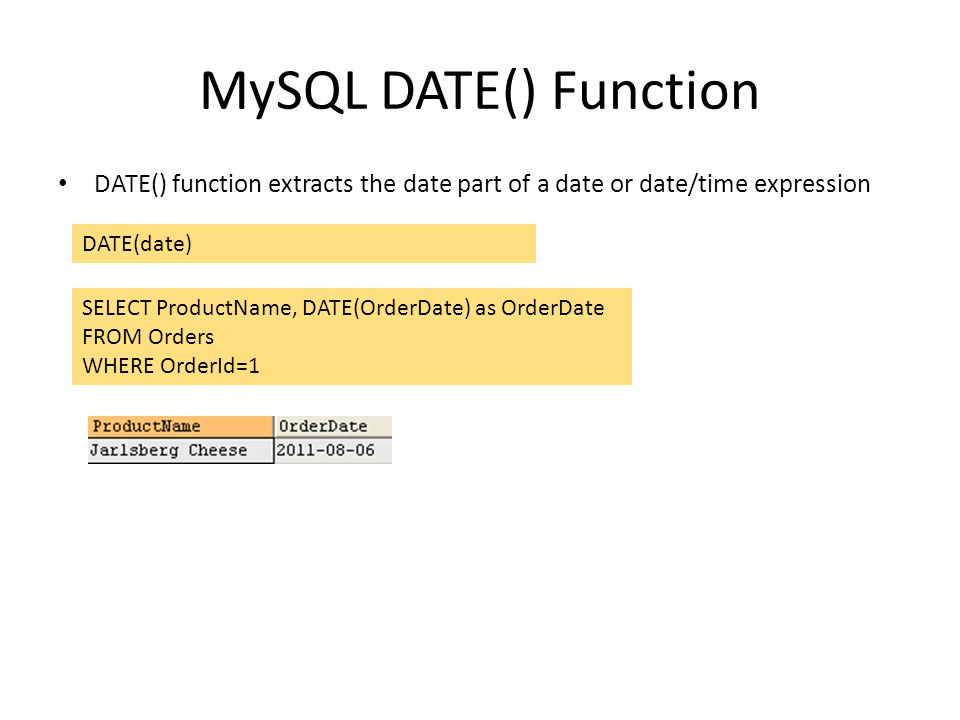 MySQL DATE() Function DATE() function extracts the date part of a date or date/time expression. DATE(date)
