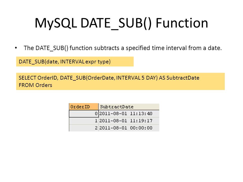 MySQL DATE_SUB() Function