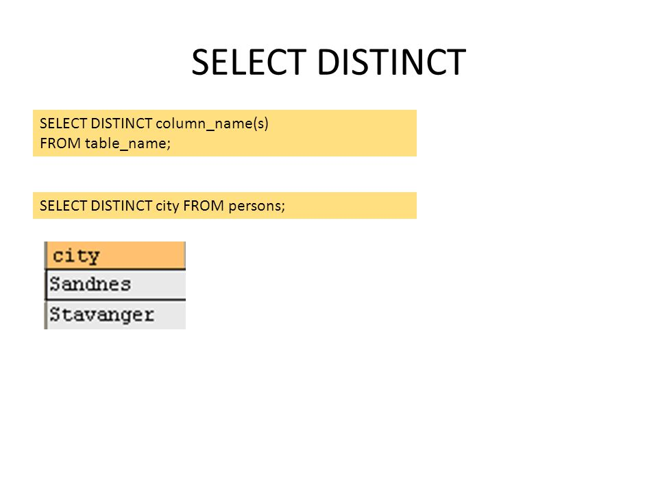 SELECT DISTINCT SELECT DISTINCT column_name(s) FROM table_name;