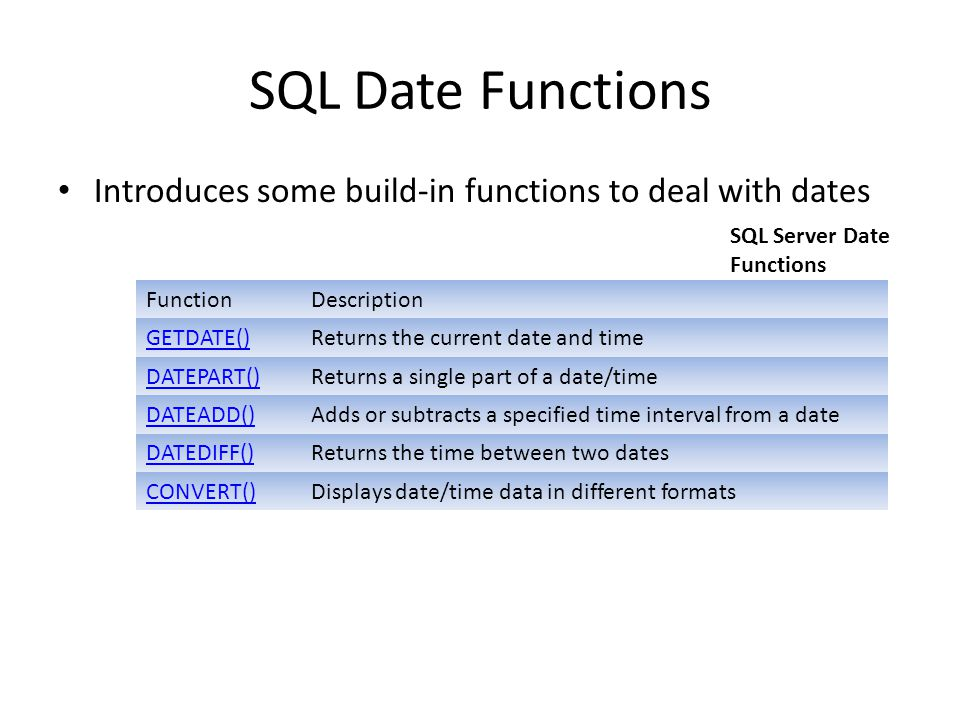 SQL Date Functions Introduces some build-in functions to deal with dates. SQL Server Date Functions.