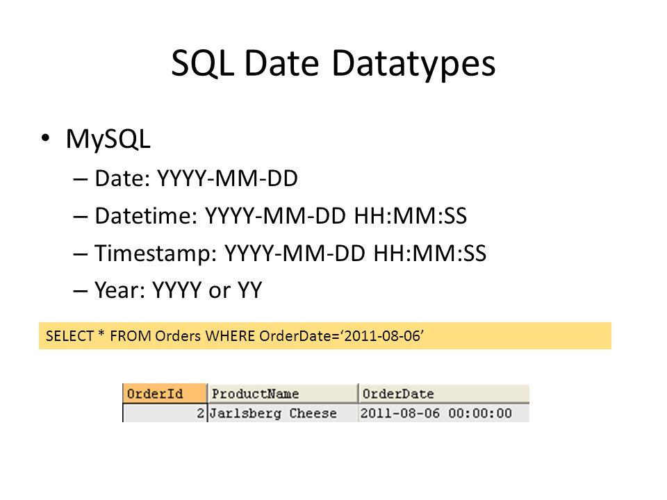 SQL Date Datatypes MySQL Date: YYYY-MM-DD
