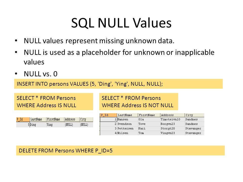 SQL NULL Values NULL values represent missing unknown data.