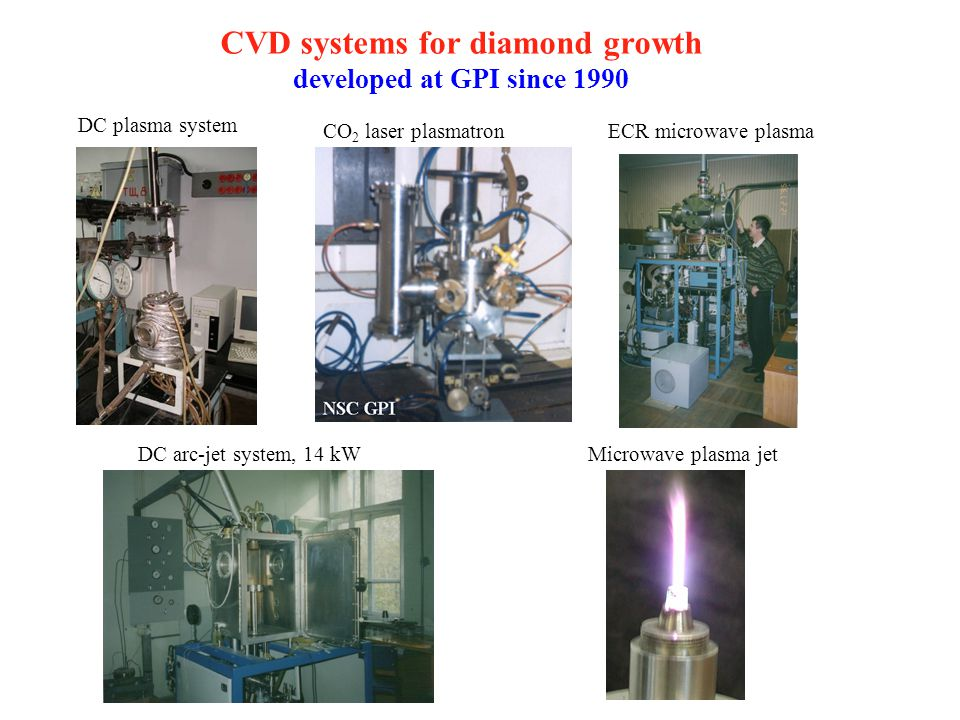 CVD systems for diamond growth
