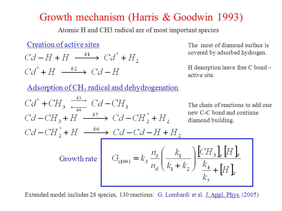 Growth mechanism (Harris & Goodwin 1993)