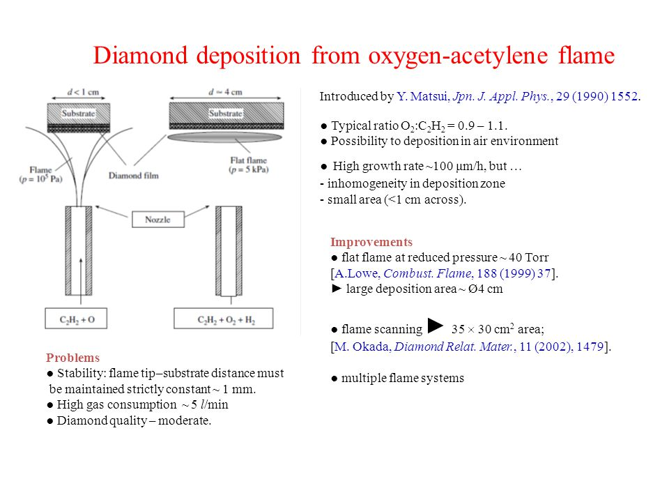 Diamond deposition from oxygen-acetylene flame