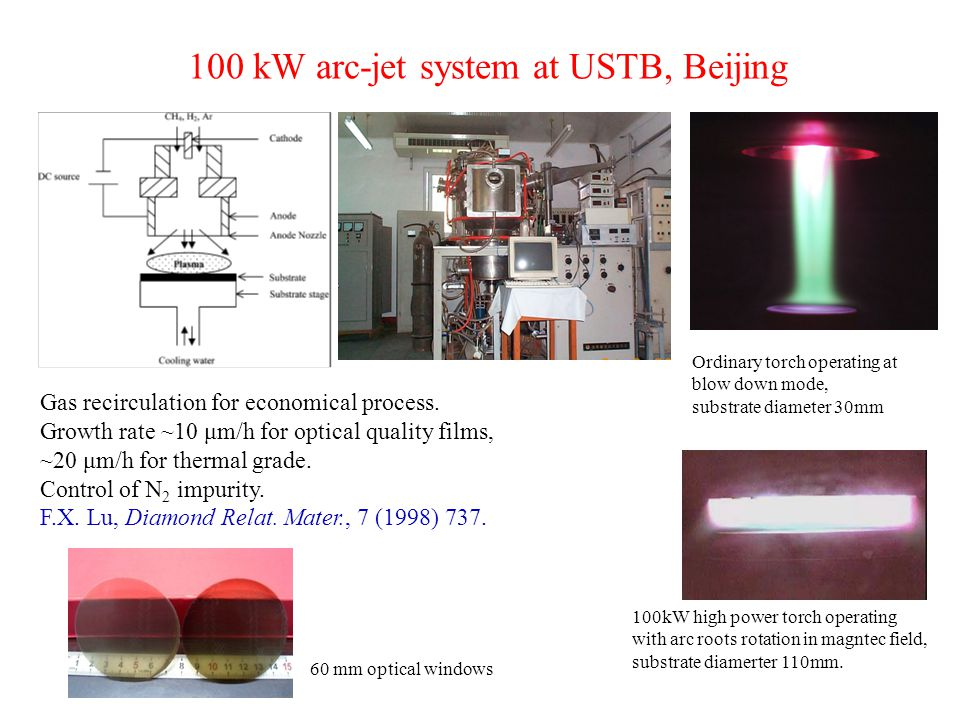 100 kW arc-jet system at USTB, Beijing